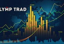 Olymp Trade Trading signals