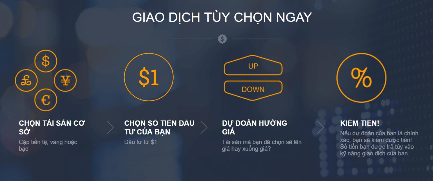 Olymp Trade vietnam