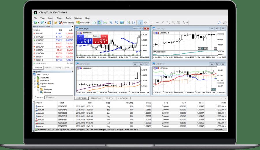 Olymp Trade MT4 platform