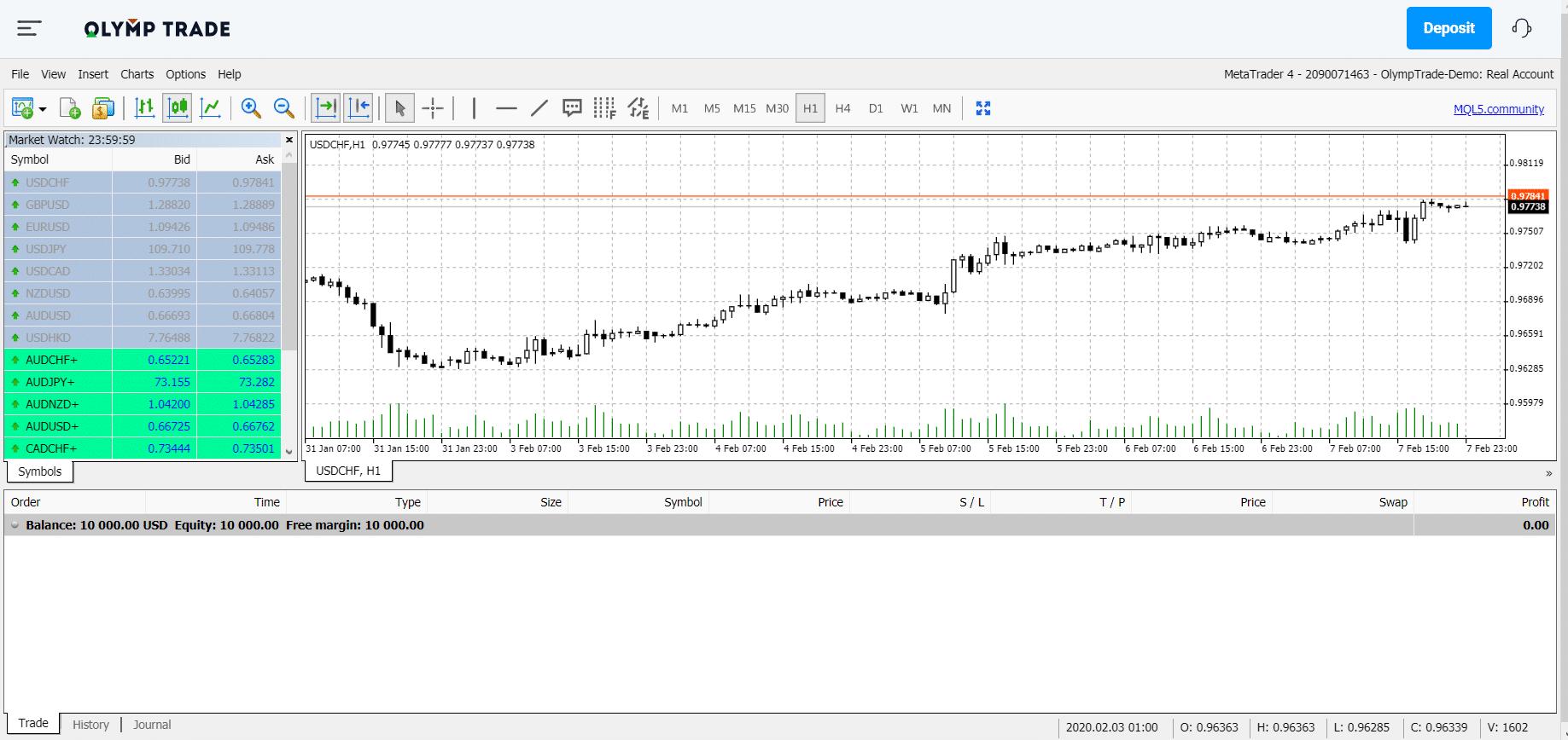 mt4 trading terminal