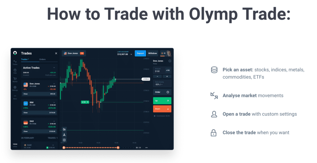 How to Trade with Olymp Trade