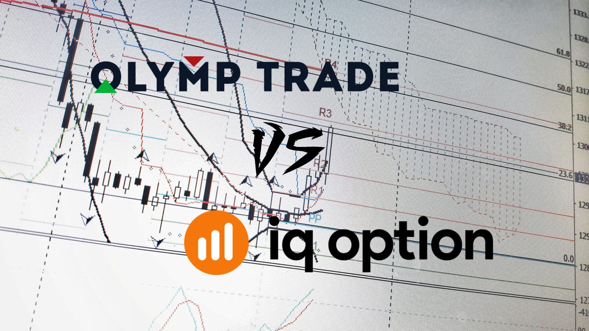 Olymp Trade & IQ Option