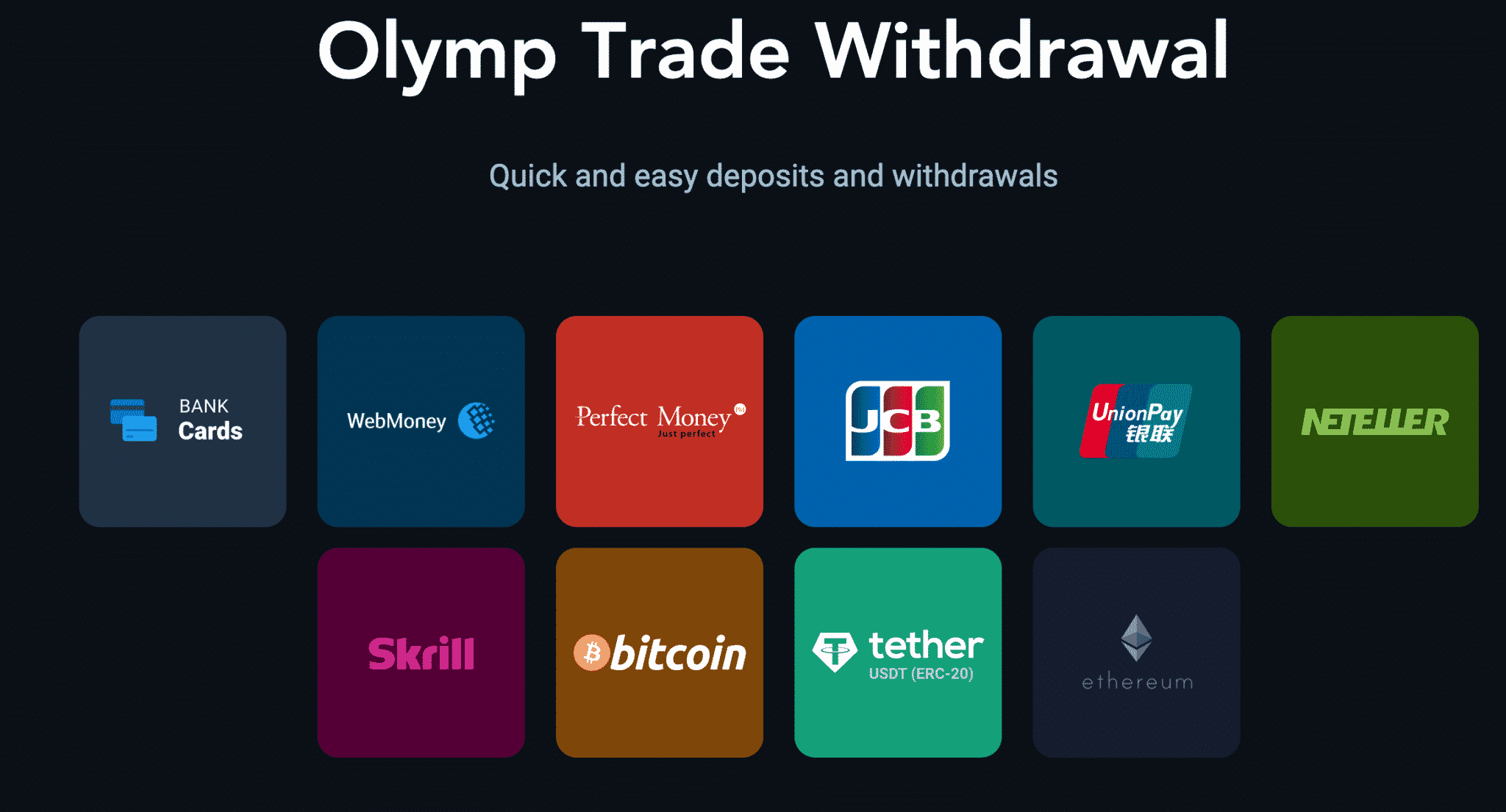 Olymp Trade Withdrawal