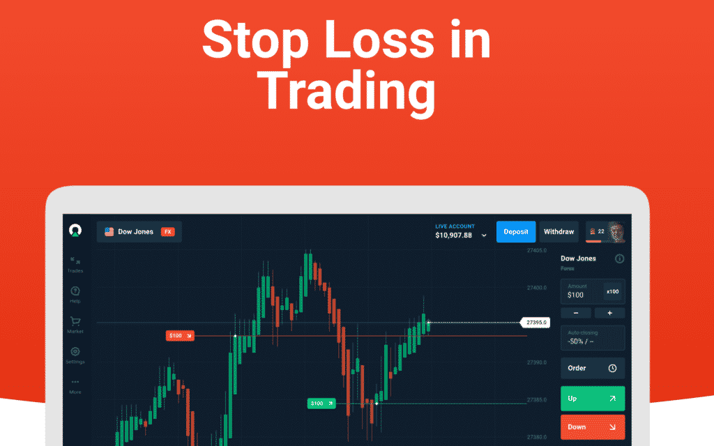 Stop Loss in Trading
